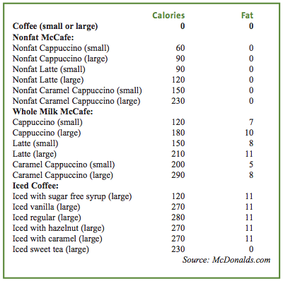 canada food guide milk serving size
