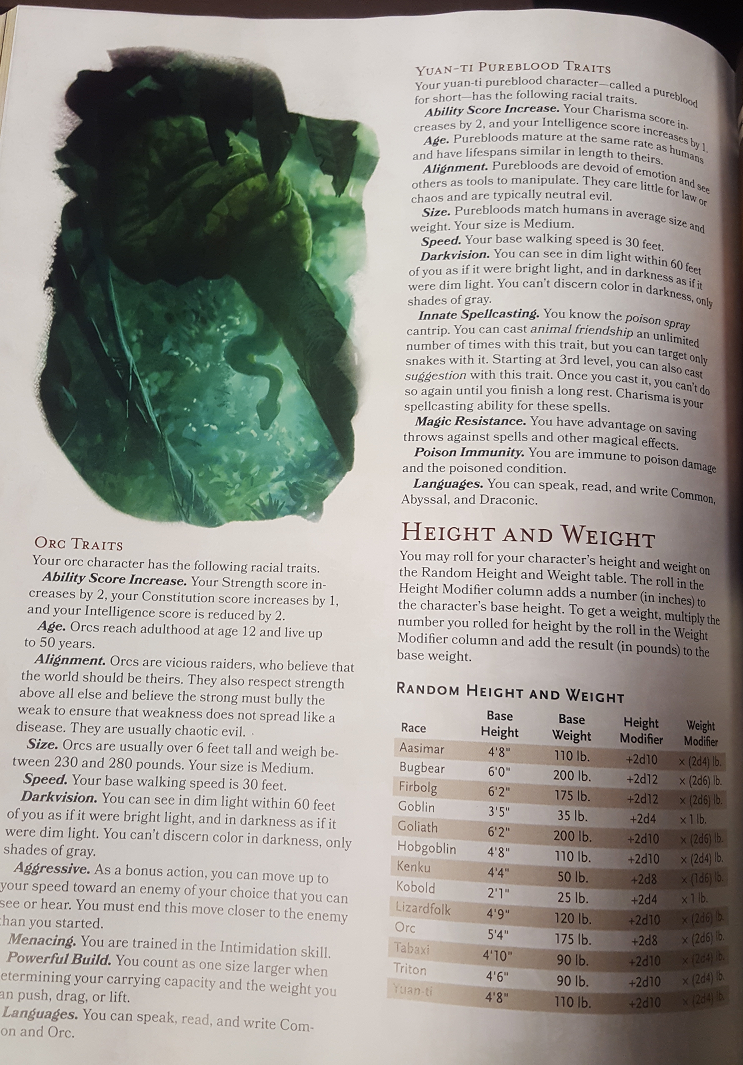 volo guide to monsters new races