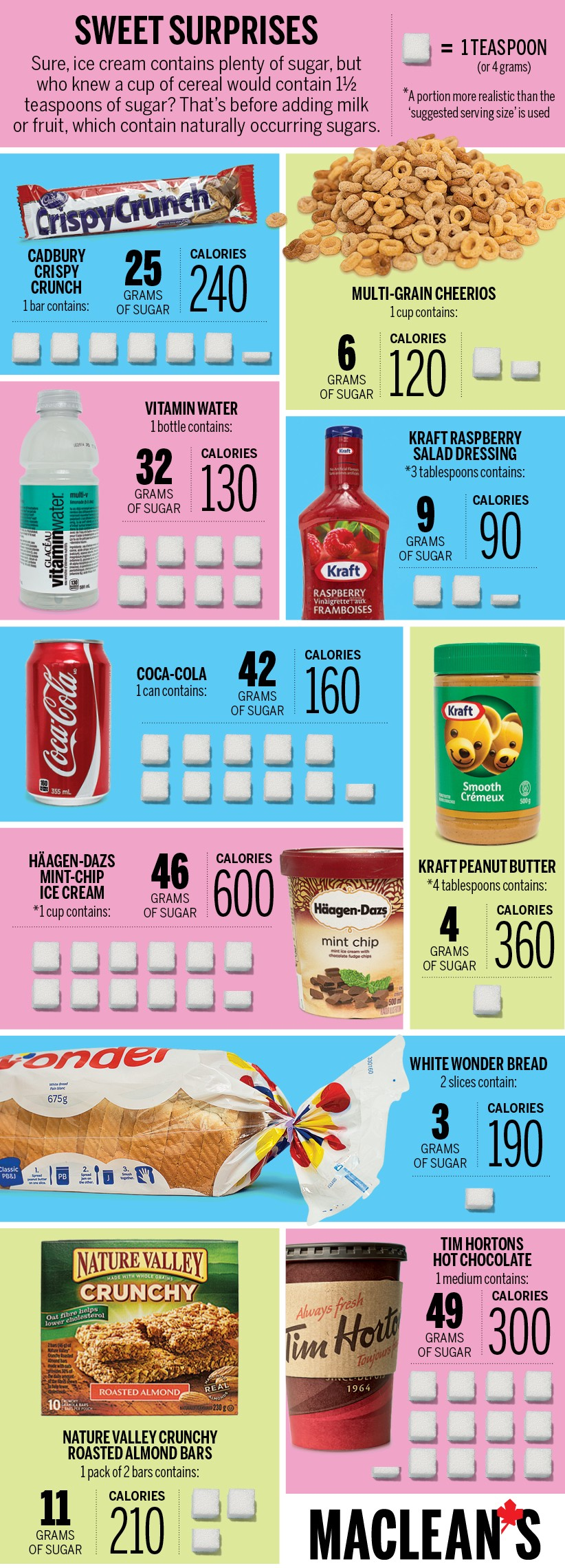 health canada food guide for daycare