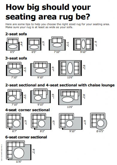sectional sofa rug size guide